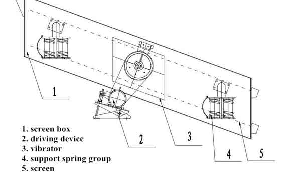 Vibration-screen-structure